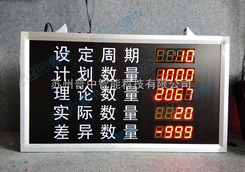 led工厂车间管理计数器显示屏电子看板计数流水线