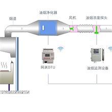 AcrelCloud-3500餐饮业油烟净化监控平台 监测系统解决方案